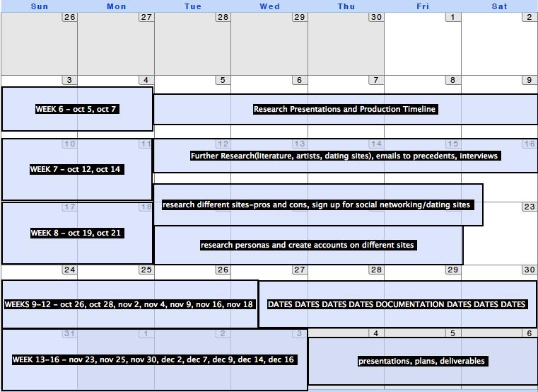 Match com dating timeline